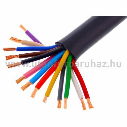 13 eres kábel 4x2,5mm² + 9x1,5mm²